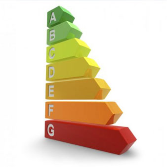 EPC & Green Deal Assessments
